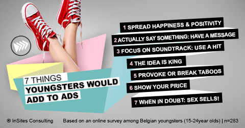 7 things Youngsters would add to ads